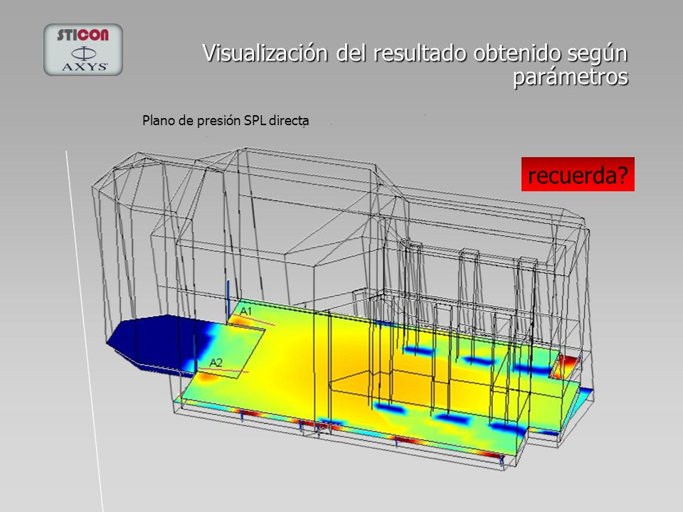 Visualización del resultado obtenido según parámetros Plano de presión SPL directa recuerda?