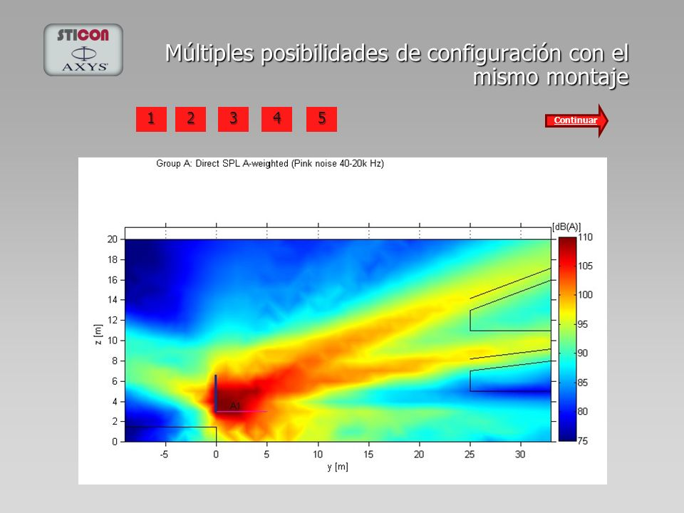Múltiples posibilidades de configuración con el mismo montaje 1111 2222 3333 5555 4444 Continuar