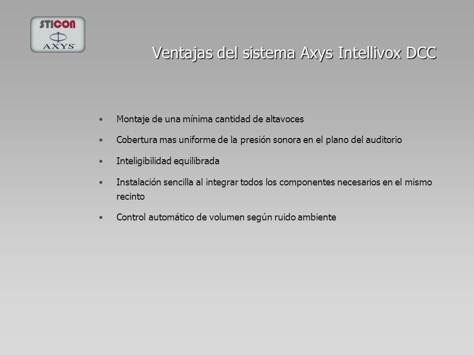 Ventajas del sistema Axys Intellivox DCC Montaje de una mínima cantidad de altavoces Cobertura mas uniforme de la presión sonora en el plano del audit