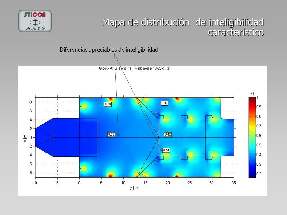 Mapa de distribución de inteligibilidad característico Diferencias apreciables de inteligibilidad