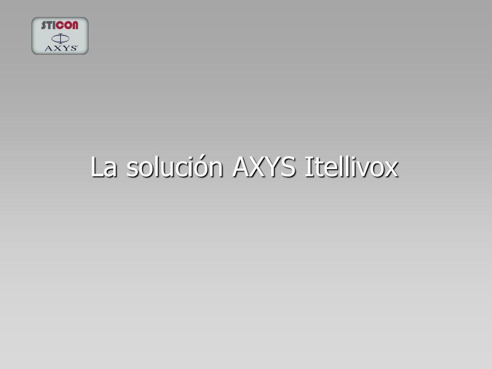 La solución AXYS Itellivox
