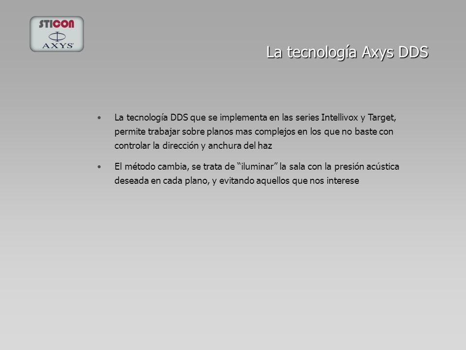 La tecnología Axys DDS La tecnología DDS que se implementa en las series Intellivox y Target, permite trabajar sobre planos mas complejos en los que n