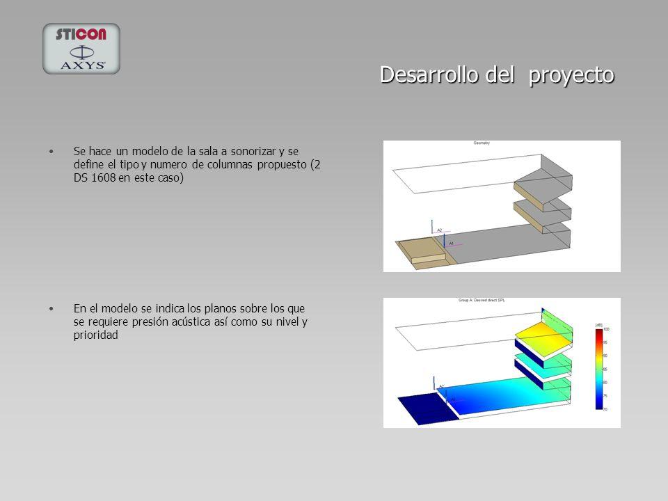 Desarrollo del proyecto Se hace un modelo de la sala a sonorizar y se define el tipo y numero de columnas propuesto (2 DS 1608 en este caso) En el mod