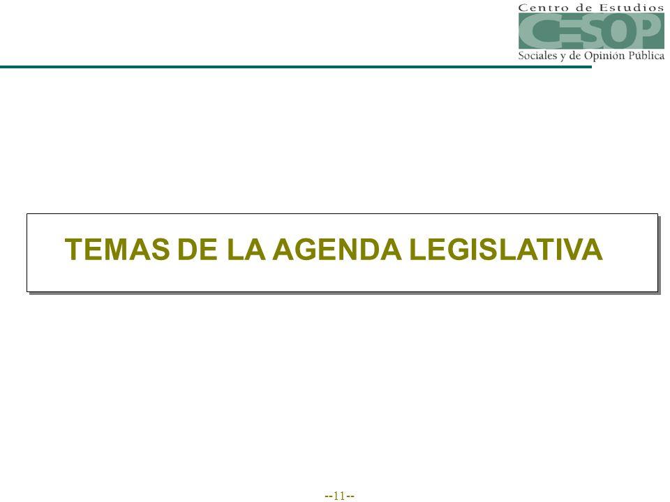 --11-- TEMAS DE LA AGENDA LEGISLATIVA