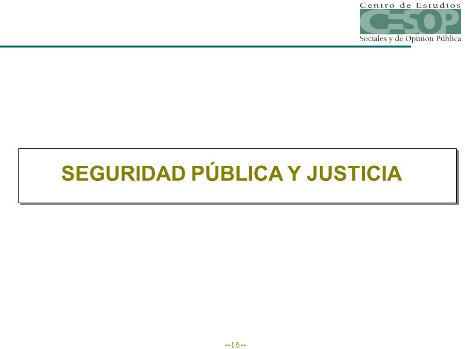 --16-- SEGURIDAD PÚBLICA Y JUSTICIA