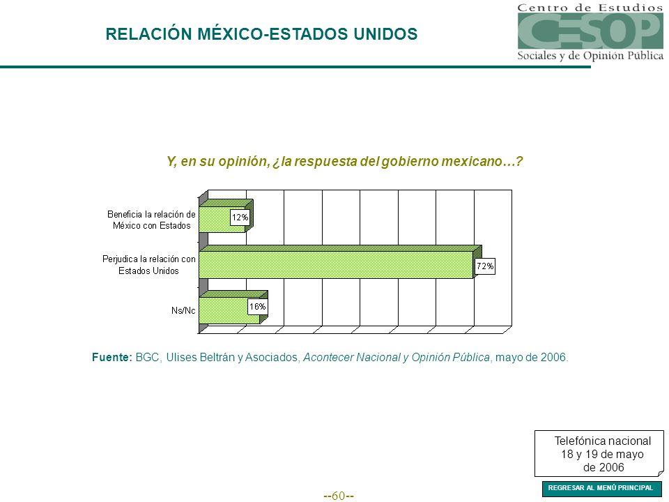 --60-- RELACIÓN MÉXICO-ESTADOS UNIDOS Telefónica nacional 18 y 19 de mayo de 2006 Y, en su opinión, ¿la respuesta del gobierno mexicano….