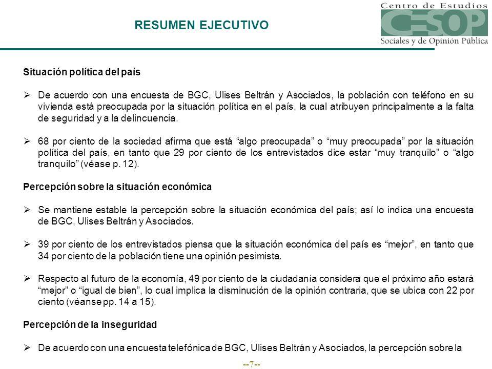 --28-- PERCEPCIONES SOBRE EL SISTEMA DE JUSTICIA Sobre el actual sistema de justicia en México… Fuente: Reforma, 15 de mayo de 2006, pp.