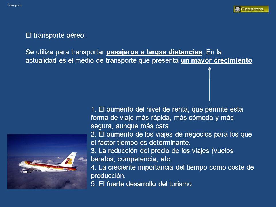 Transporte El transporte aéreo: Se utiliza para transportar pasajeros a largas distancias.