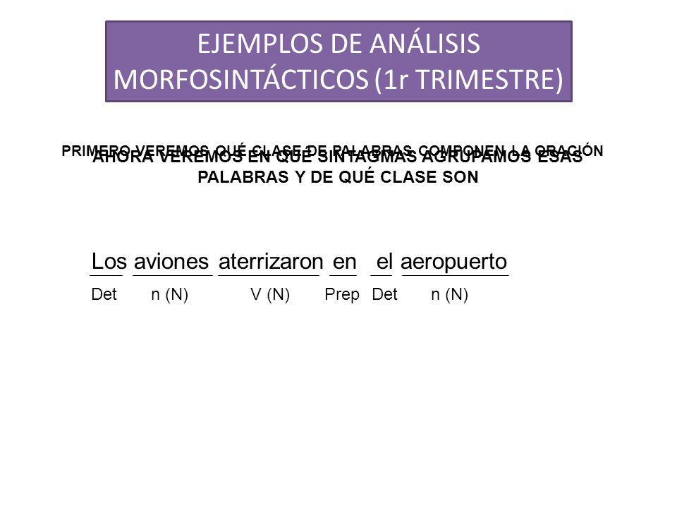 EJEMPLOS DE ANÁLISIS MORFOSINTÁCTICOS (1r TRIMESTRE) Los aviones aterrizaron en el aeropuerto Detn (N)V (N)Prepn (N)Det PRIMERO VEREMOS QUÉ CLASE DE P