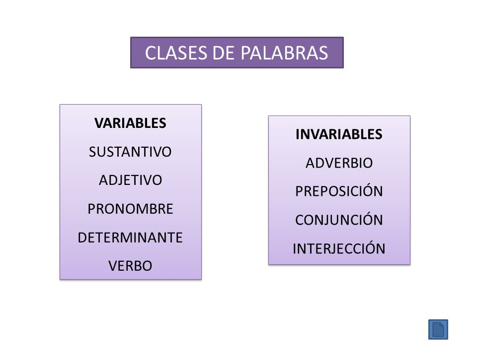 CLASES DE PALABRAS VARIABLES SUSTANTIVO ADJETIVO PRONOMBRE DETERMINANTE VERBO VARIABLES SUSTANTIVO ADJETIVO PRONOMBRE DETERMINANTE VERBO INVARIABLES A