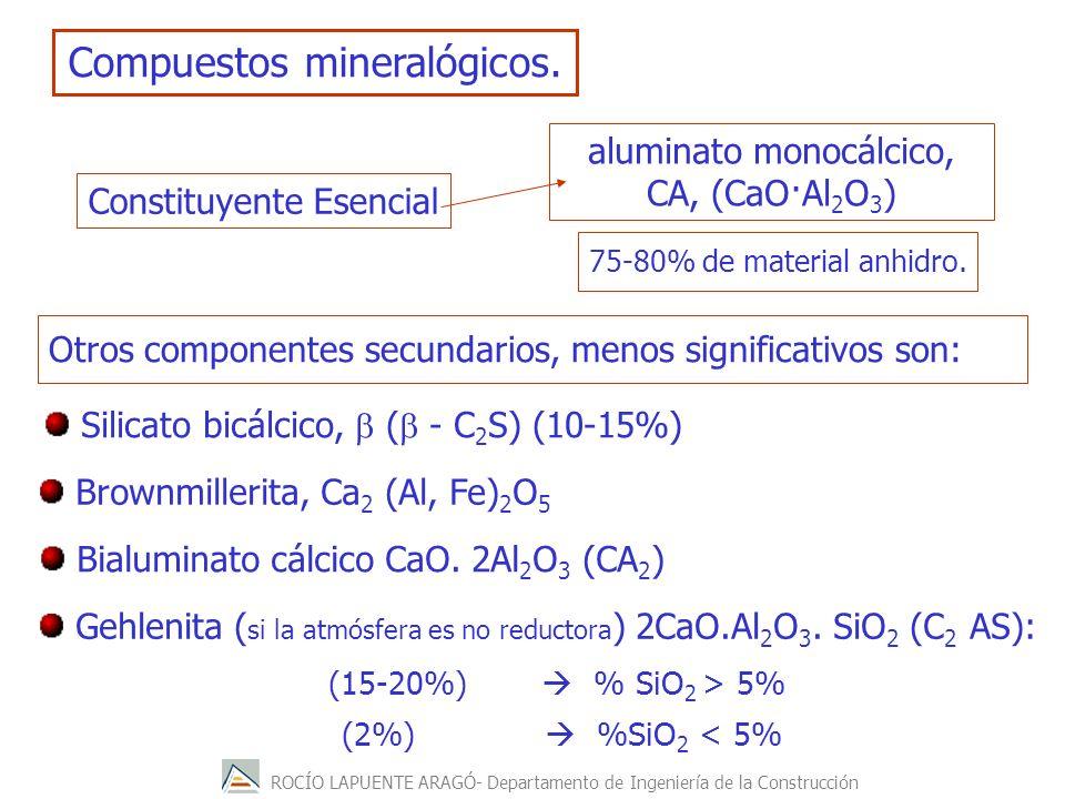 ROCÍO LAPUENTE ARAGÓ- Departamento de Ingeniería de la Construcción (15-20%) % SiO 2 > 5% (2%) %SiO 2 < 5% Compuestos mineralógicos. Constituyente Ese