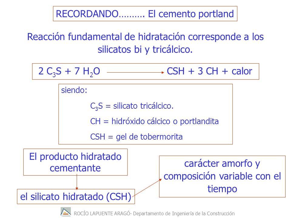 ROCÍO LAPUENTE ARAGÓ- Departamento de Ingeniería de la Construcción carácter amorfo y composición variable con el tiempo Reacción fundamental de hidratación corresponde a los silicatos bi y tricálcico.