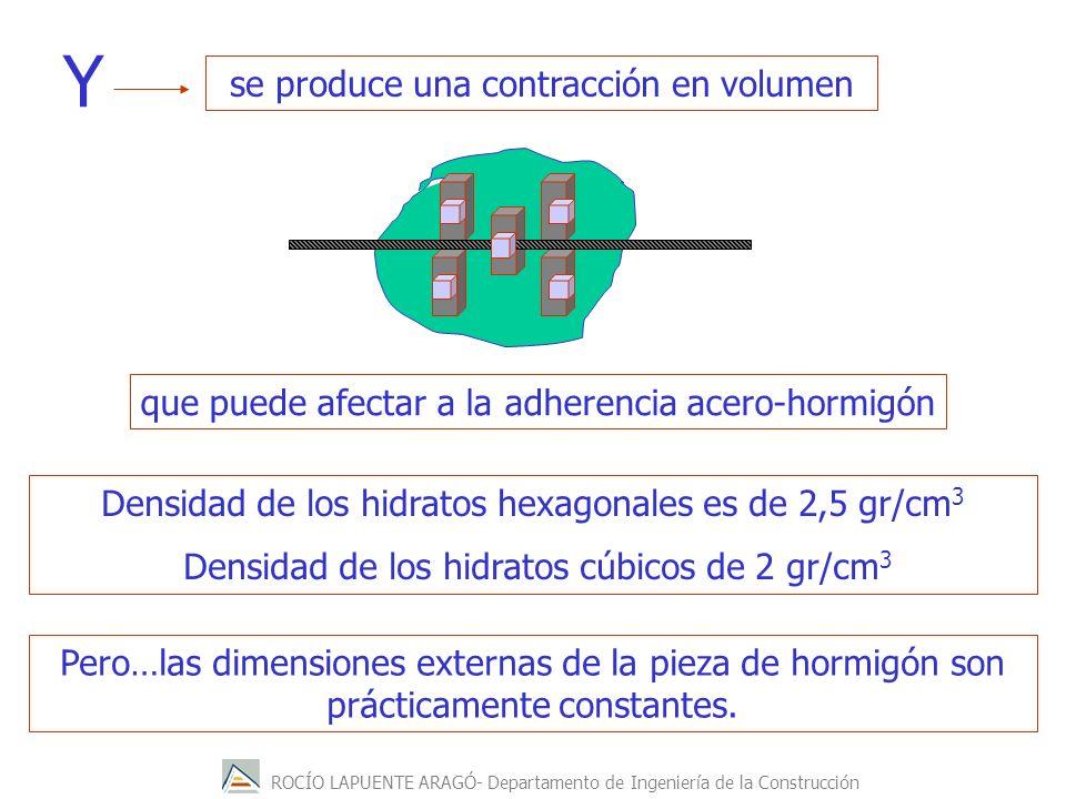ROCÍO LAPUENTE ARAGÓ- Departamento de Ingeniería de la Construcción se produce una contracción en volumen Densidad de los hidratos hexagonales es de 2,5 gr/cm 3 Densidad de los hidratos cúbicos de 2 gr/cm 3 que puede afectar a la adherencia acero-hormigón Y Pero…las dimensiones externas de la pieza de hormigón son prácticamente constantes.