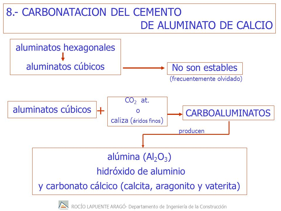 ROCÍO LAPUENTE ARAGÓ- Departamento de Ingeniería de la Construcción alúmina (Al 2 O 3 ) hidróxido de aluminio y carbonato cálcico (calcita, aragonito