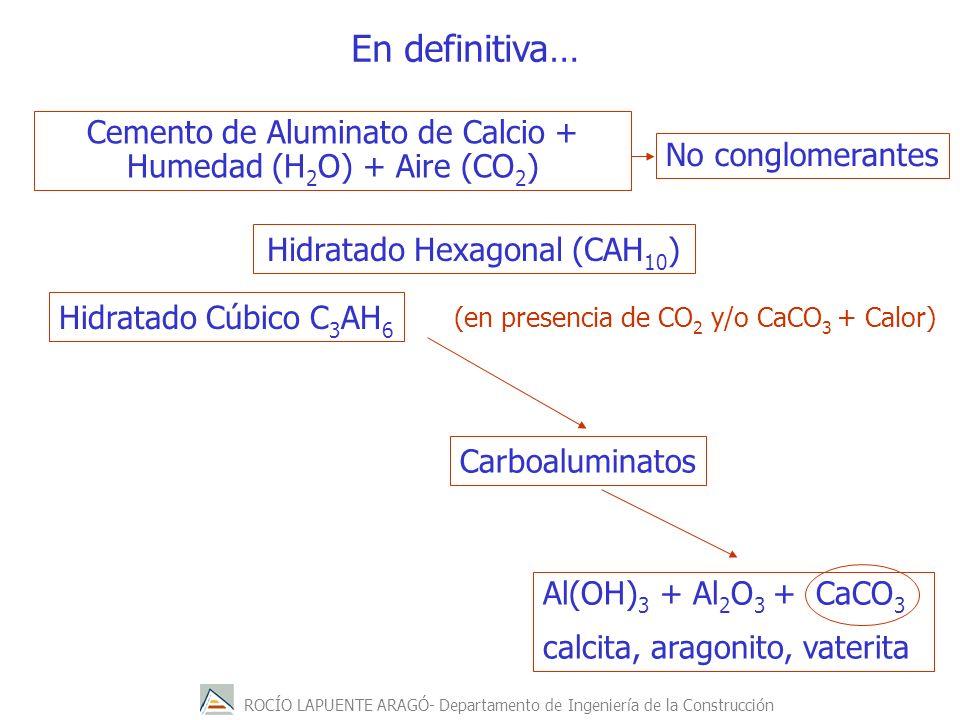 ROCÍO LAPUENTE ARAGÓ- Departamento de Ingeniería de la Construcción Al(OH) 3 + Al 2 O 3 + CaCO 3 calcita, aragonito, vaterita Cemento de Aluminato de Calcio + Humedad (H 2 O) + Aire (CO 2 ) No conglomerantes Hidratado Hexagonal (CAH 10 ) (en presencia de CO 2 y/o CaCO 3 + Calor) Carboaluminatos En definitiva… Hidratado Cúbico C 3 AH 6
