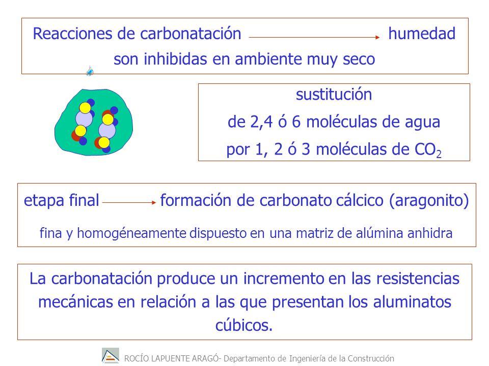 ROCÍO LAPUENTE ARAGÓ- Departamento de Ingeniería de la Construcción La carbonatación produce un incremento en las resistencias mecánicas en relación a las que presentan los aluminatos cúbicos.