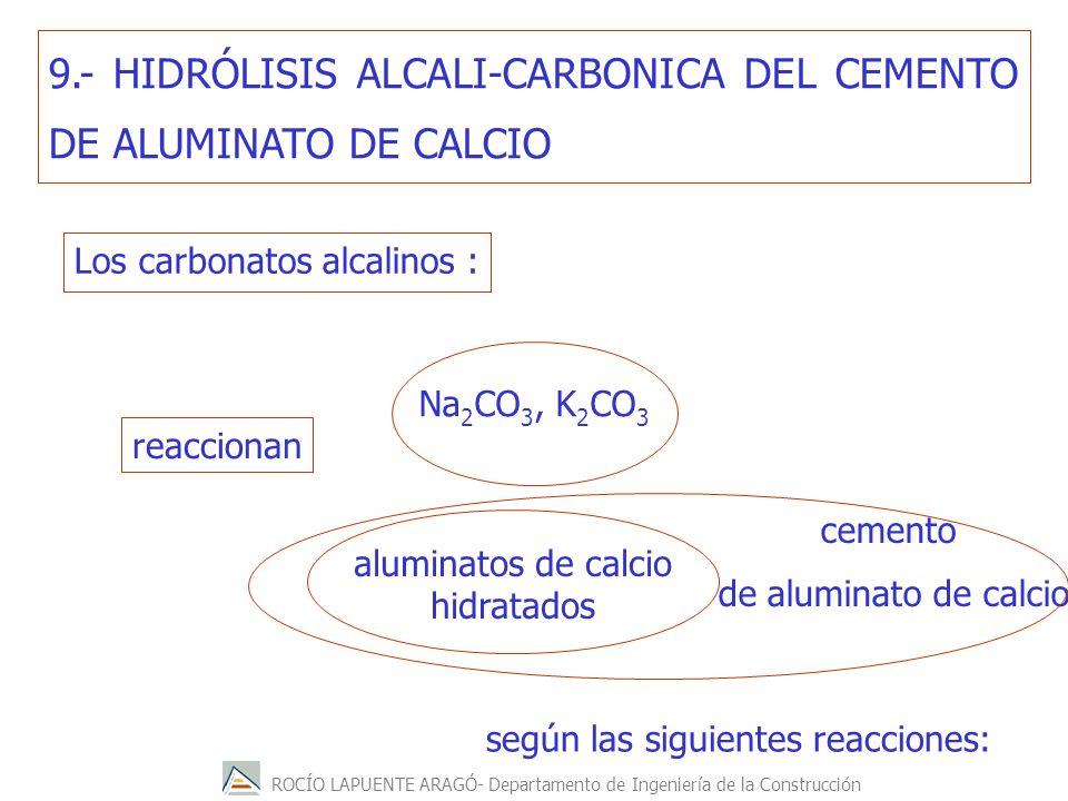 ROCÍO LAPUENTE ARAGÓ- Departamento de Ingeniería de la Construcción 9.- HIDRÓLISIS ALCALI-CARBONICA DEL CEMENTO DE ALUMINATO DE CALCIO Los carbonatos