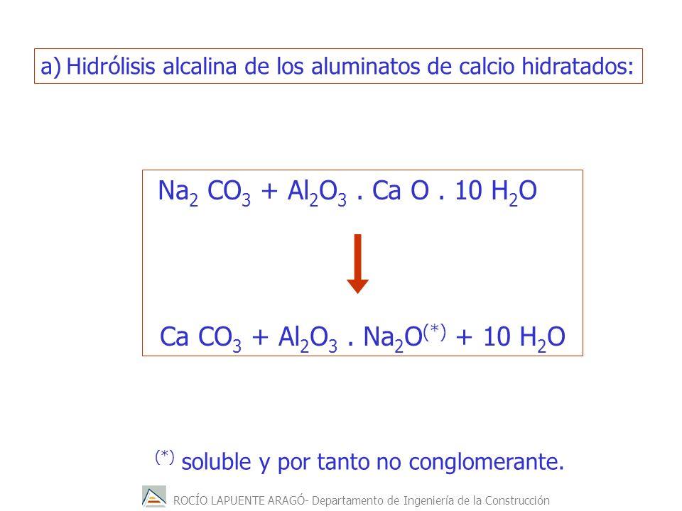 ROCÍO LAPUENTE ARAGÓ- Departamento de Ingeniería de la Construcción Na 2 CO 3 + Al 2 O 3. Ca O. 10 H 2 O Ca CO 3 + Al 2 O 3. Na 2 O (*) + 10 H 2 O a)H
