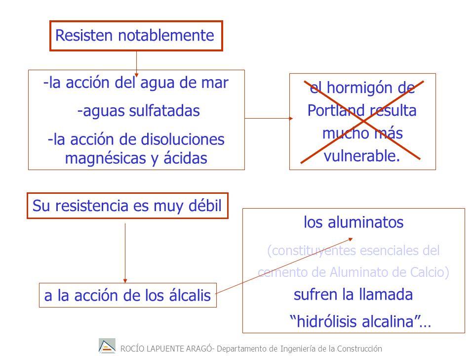ROCÍO LAPUENTE ARAGÓ- Departamento de Ingeniería de la Construcción Resisten notablemente los aluminatos (constituyentes esenciales del cemento de Alu