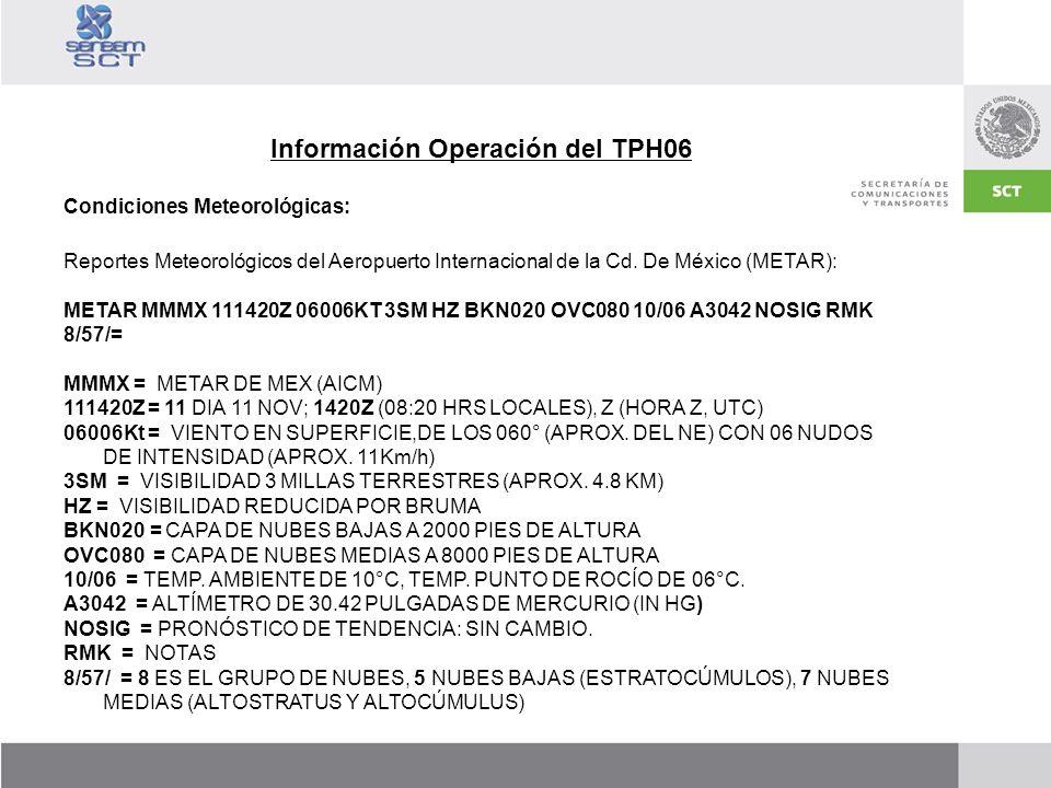 Información Operación del TPH06 Condiciones Meteorológicas: Reportes Meteorológicos del Aeropuerto Internacional de la Cd. De México (METAR): METAR MM