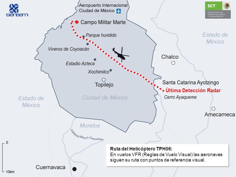 TOPILEJO CUERNAVACA Última Detección Radar Ruta del Helicóptero TPH06: En vuelos VFR (Reglas de Vuelo Visual) las aeronaves siguen su ruta con puntos