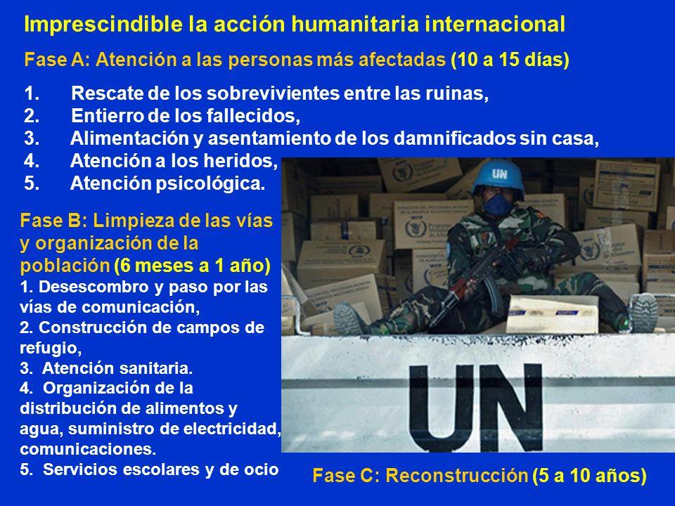 Imprescindible la acción humanitaria internacional Fase A: Atención a las personas más afectadas (10 a 15 días) 1. Rescate de los sobrevivientes entre