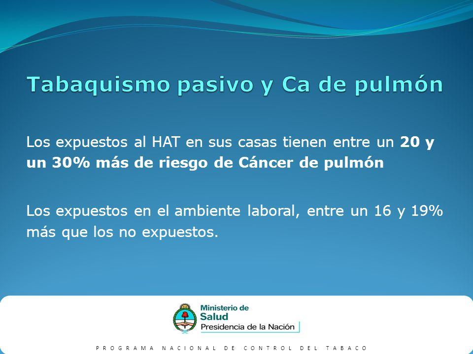 PROGRAMA NACIONAL DE CONTROL DEL TABACO Los expuestos al HAT en sus casas tienen entre un 20 y un 30% más de riesgo de enfermedad coronaria