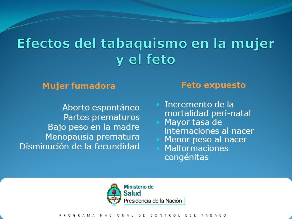 PROGRAMA NACIONAL DE CONTROL DEL TABACO El tabaquismo materno duplica el riesgo de SMSL.