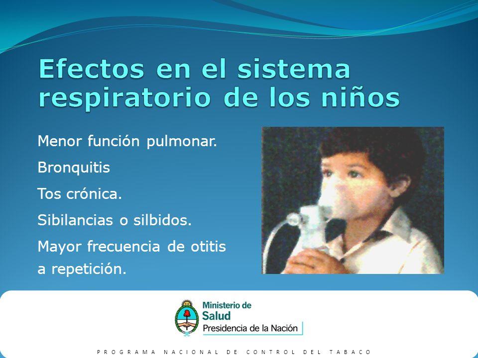 PROGRAMA NACIONAL DE CONTROL DEL TABACO Alergia a los alimentos.
