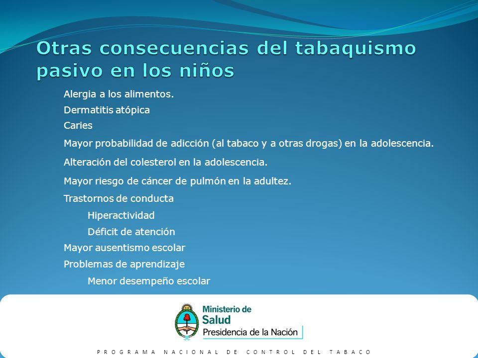 PROGRAMA NACIONAL DE CONTROL DEL TABACO Enfermedad Ausentismo Insatisfacción Riesgo de incendios Riesgo de demandas por enfermedad