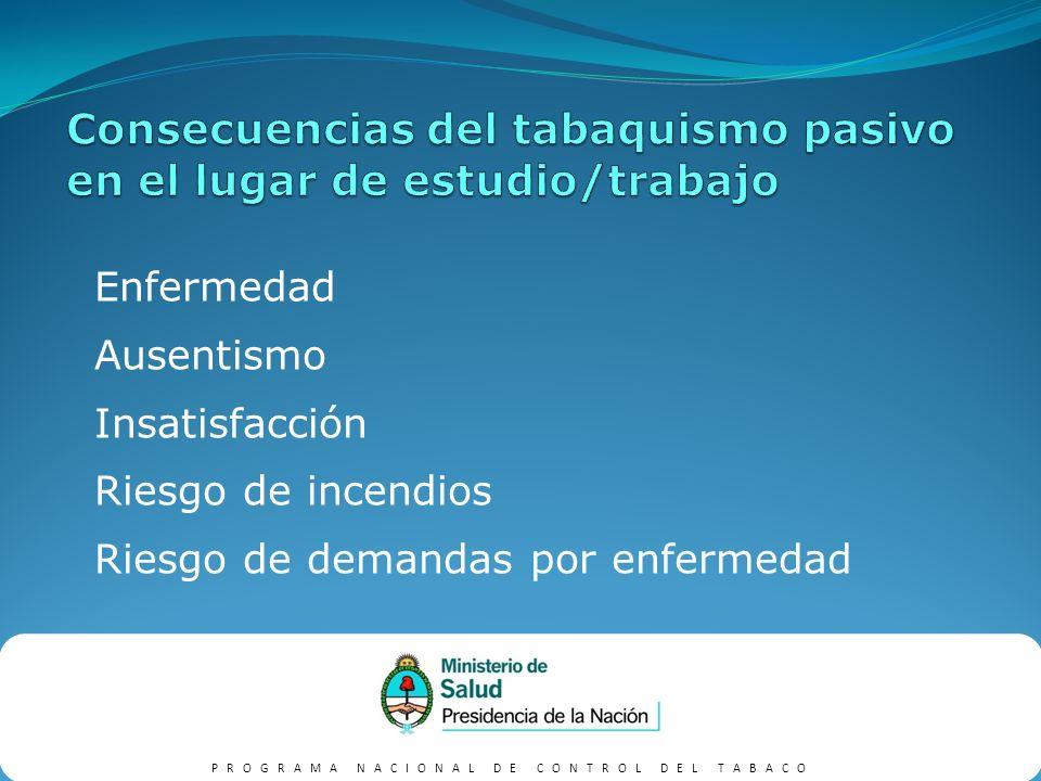 PROGRAMA NACIONAL DE CONTROL DEL TABACO Mayor número de consultas a centros de salud Mayor número de internaciones.