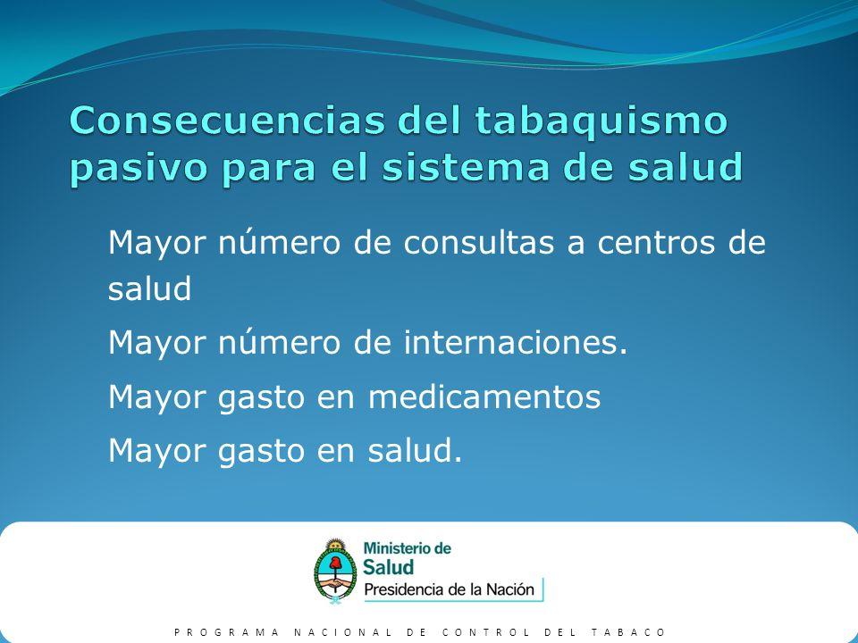 PROGRAMA NACIONAL DE CONTROL DEL TABACO La exposición al humo de tabaco ambiental es un problema de salud pública mundial El tabaquismo pasivo es responsable del 15% de las muertes producidas por el tabaco.