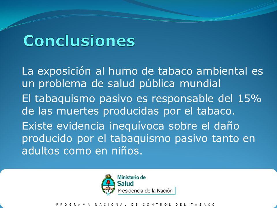 PROGRAMA NACIONAL DE CONTROL DEL TABACO La exposición al humo de tabaco ambiental es un problema de salud pública mundial El tabaquismo pasivo es resp