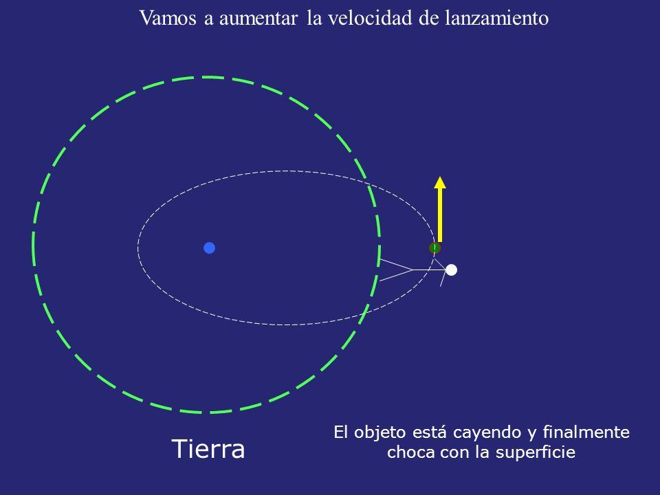 Vamos a aumentar la velocidad de lanzamiento Tierra El objeto está cayendo y finalmente choca con la superficie