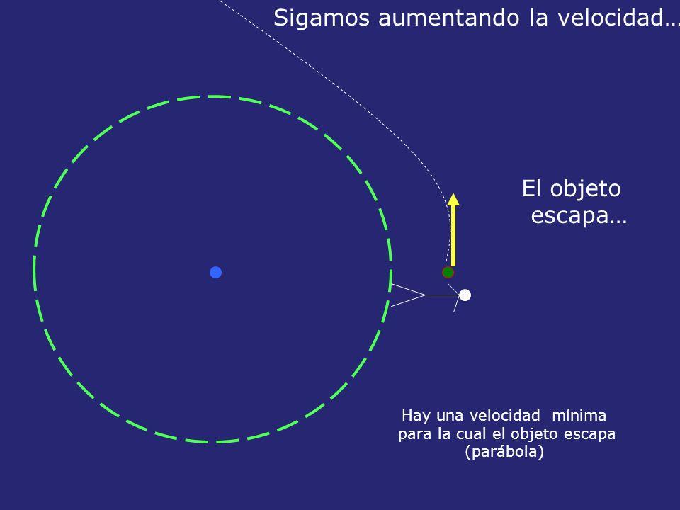 El objeto escapa… Hay una velocidad mínima para la cual el objeto escapa (parábola)
