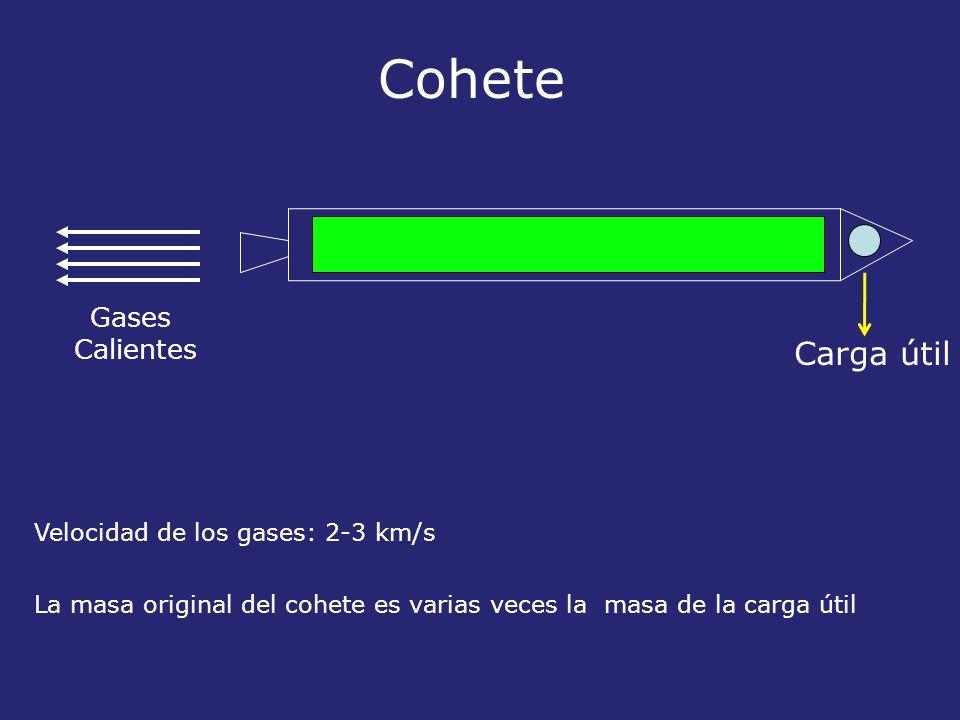 Gases Calientes Carga útil Cohete Velocidad de los gases: 2-3 km/s La masa original del cohete es varias veces la masa de la carga útil