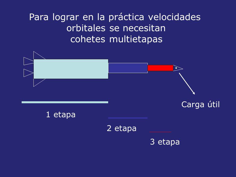 1 etapa 2 etapa 3 etapa Carga útil Para lograr en la práctica velocidades orbitales se necesitan cohetes multietapas