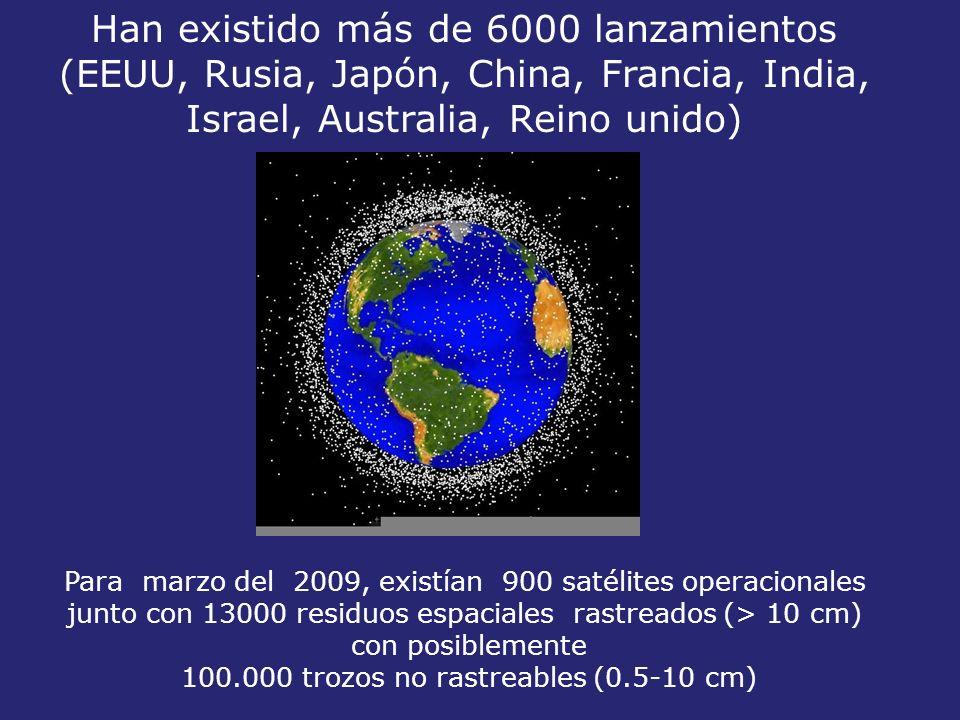Para marzo del 2009, existían 900 satélites operacionales junto con 13000 residuos espaciales rastreados (> 10 cm) con posiblemente 100.000 trozos no rastreables (0.5-10 cm) Han existido más de 6000 lanzamientos (EEUU, Rusia, Japón, China, Francia, India, Israel, Australia, Reino unido)