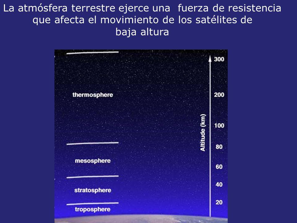 La atmósfera terrestre ejerce una fuerza de resistencia que afecta el movimiento de los satélites de baja altura