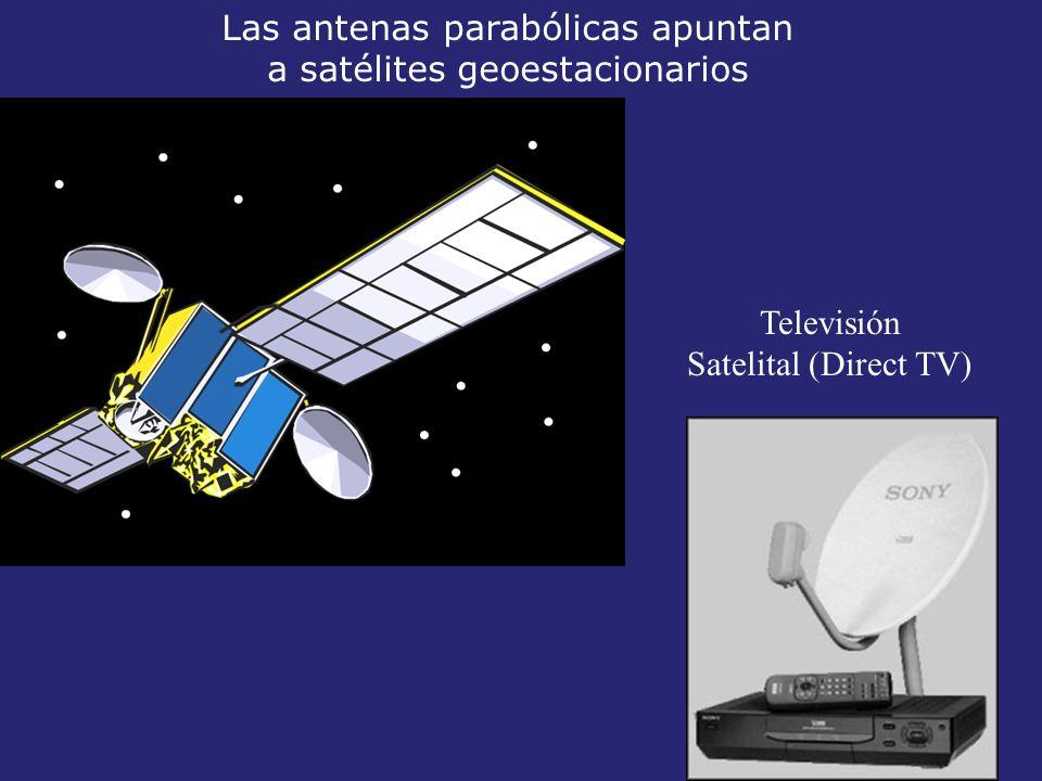 Televisión Satelital (Direct TV) Las antenas parabólicas apuntan a satélites geoestacionarios