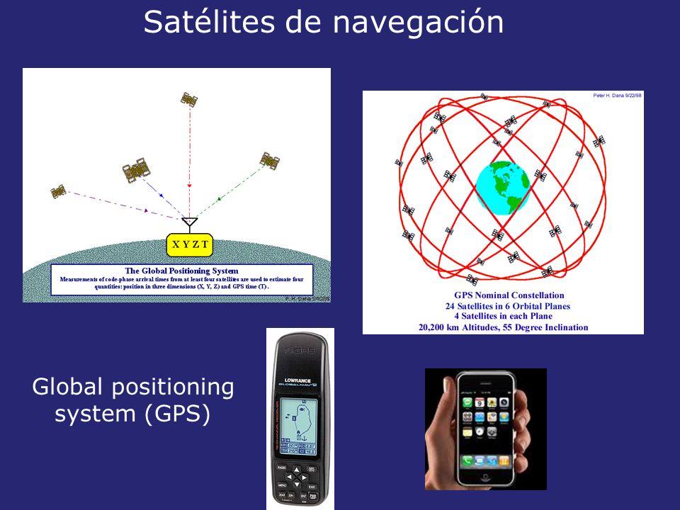 Satélites de navegación Global positioning system (GPS)