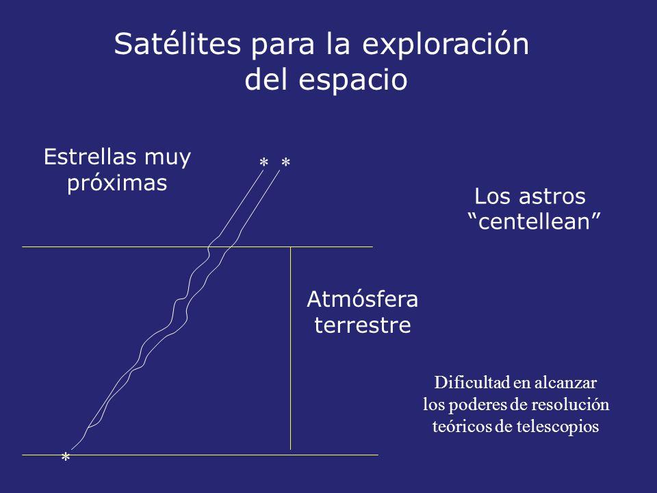 Satélites para la exploración del espacio Los astros centellean Dificultad en alcanzar los poderes de resolución teóricos de telescopios * * Atmósfera terrestre Estrellas muy próximas