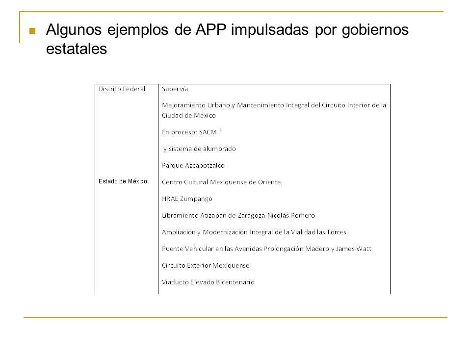 Algunos ejemplos de APP impulsadas por gobiernos estatales