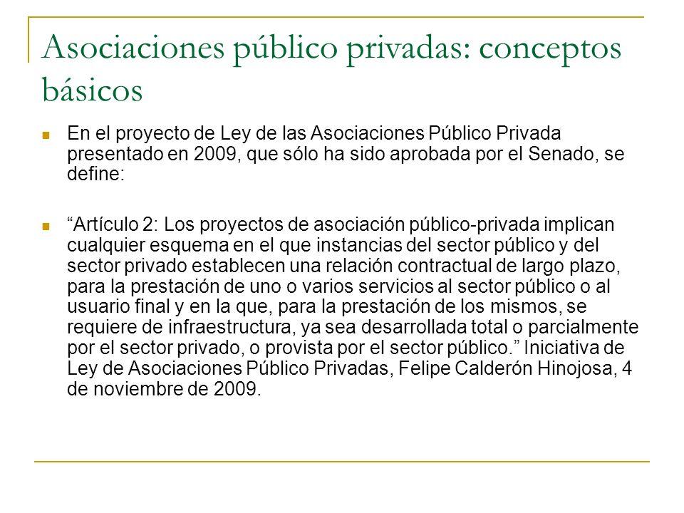 Asociaciones Público-Privadas, Esquemas y modalidades