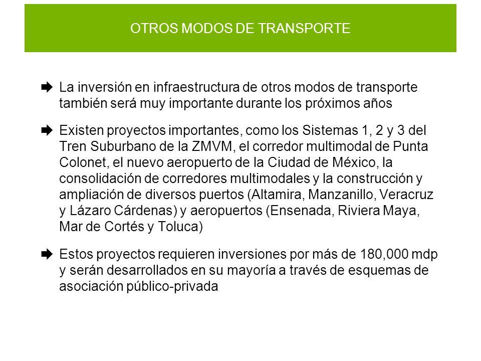 OTROS MODOS DE TRANSPORTE La inversión en infraestructura de otros modos de transporte también será muy importante durante los próximos años Existen proyectos importantes, como los Sistemas 1, 2 y 3 del Tren Suburbano de la ZMVM, el corredor multimodal de Punta Colonet, el nuevo aeropuerto de la Ciudad de México, la consolidación de corredores multimodales y la construcción y ampliación de diversos puertos (Altamira, Manzanillo, Veracruz y Lázaro Cárdenas) y aeropuertos (Ensenada, Riviera Maya, Mar de Cortés y Toluca) Estos proyectos requieren inversiones por más de 180,000 mdp y serán desarrollados en su mayoría a través de esquemas de asociación público-privada
