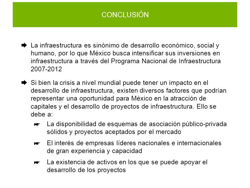 CONCLUSIÓN La infraestructura es sinónimo de desarrollo económico, social y humano, por lo que México busca intensificar sus inversiones en infraestructura a través del Programa Nacional de Infraestructura 2007-2012 Si bien la crisis a nivel mundial puede tener un impacto en el desarrollo de infraestructura, existen diversos factores que podrían representar una oportunidad para México en la atracción de capitales y el desarrollo de proyectos de infraestructura.