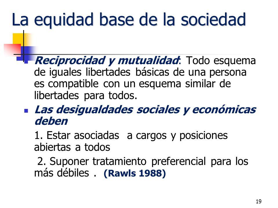19 La equidad base de la sociedad Reciprocidad y mutualidad: Todo esquema de iguales libertades básicas de una persona es compatible con un esquema similar de libertades para todos.