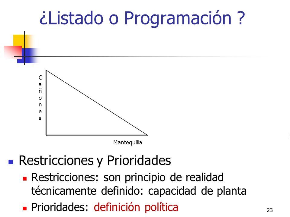 ¿Listado o Programación .