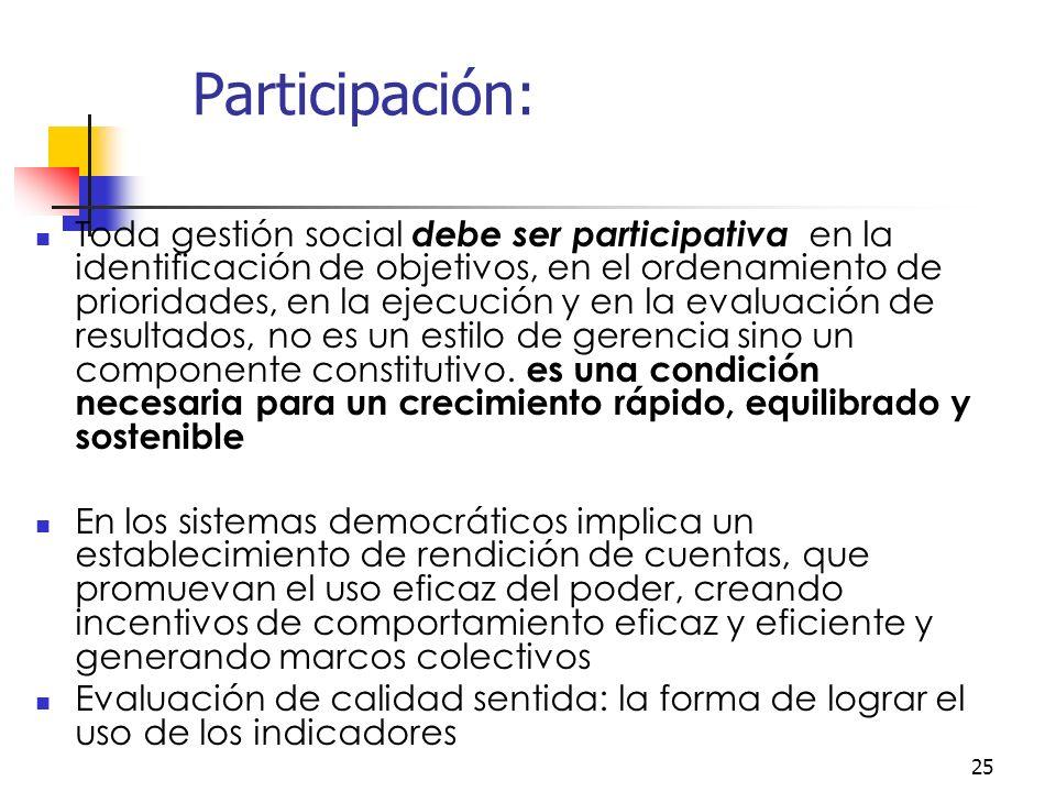 25 Participación: Toda gestión social debe ser participativa en la identificación de objetivos, en el ordenamiento de prioridades, en la ejecución y en la evaluación de resultados, no es un estilo de gerencia sino un componente constitutivo.