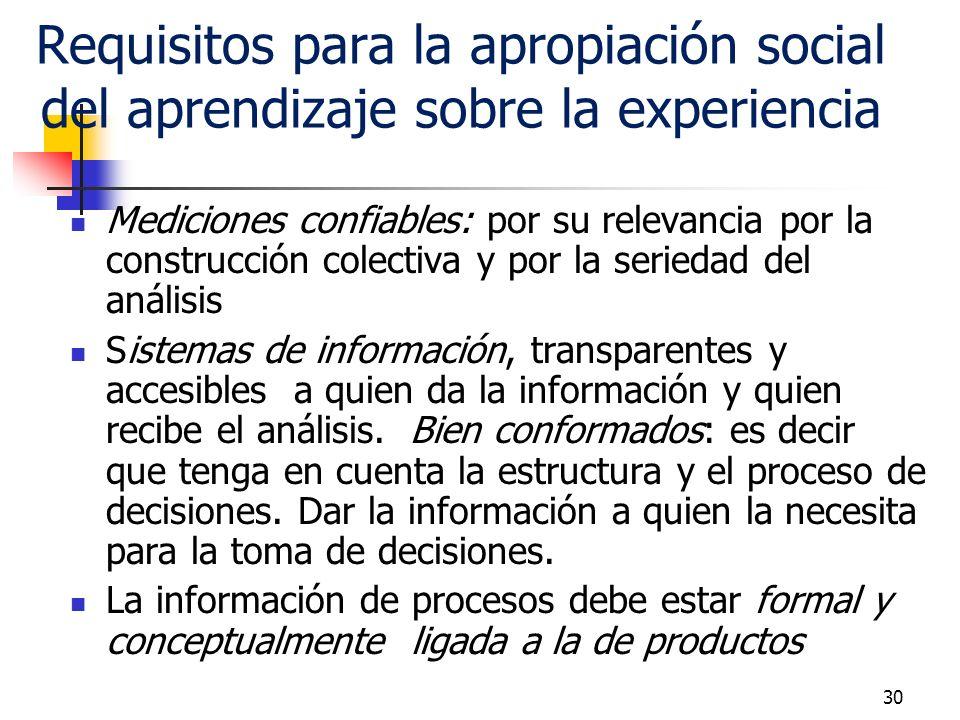 30 Requisitos para la apropiación social del aprendizaje sobre la experiencia Mediciones confiables: por su relevancia por la construcción colectiva y por la seriedad del análisis Sistemas de información, transparentes y accesibles a quien da la información y quien recibe el análisis.
